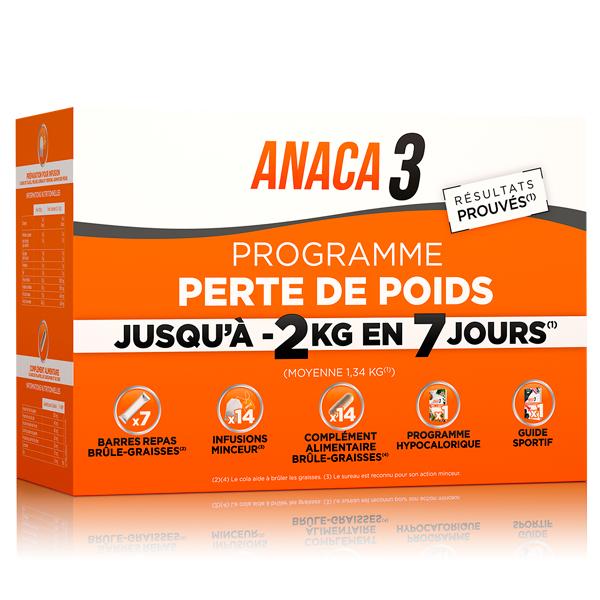 Anaca3 Programme  Perte de poids